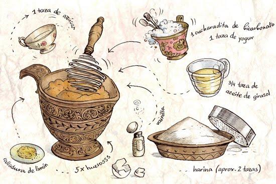 Imprenta online en granada solicita imprimir tu libro de for Dibujos sobre cocina