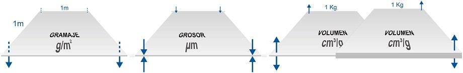 Características del papel para imprimir